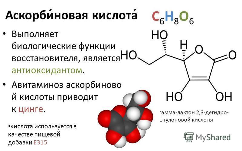 Аскорби́новая кислота́ Выполняет биологические функции восстановителя, является антиоксидантом. Авитаминоз аскорбиновой кислоты приводит к цинге. C6H8O6 C6H8O6 гамма-лактон 2,3-дегидро- L-гулоновой кислоты кислота используется в качестве пищевой доба