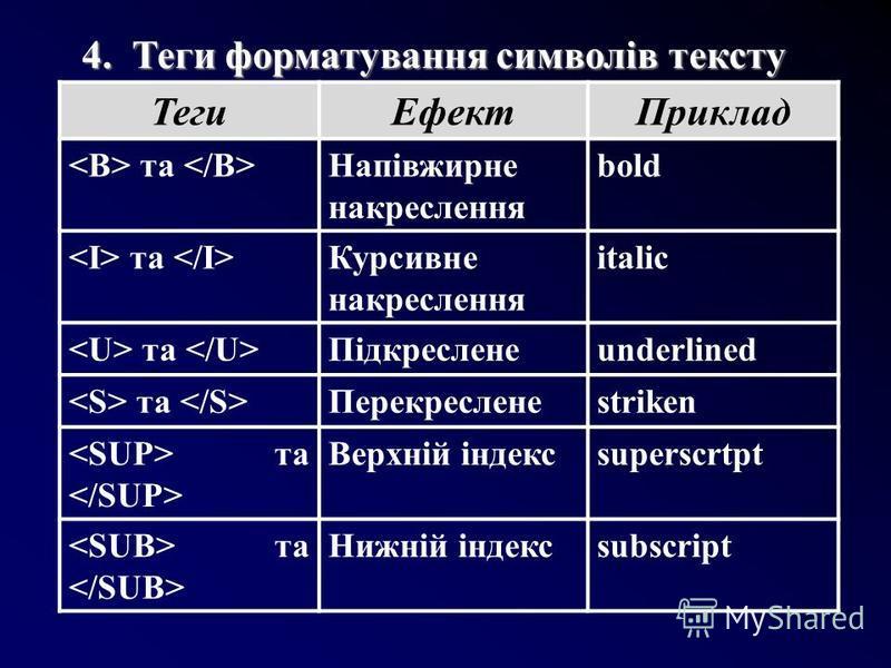4. Теги форматування символів тексту ТегиЕфектПриклад та Напівжирне накреслення bold та Курсивне накреслення italic та Підкресленеunderlined та Перекресленеstriken та Верхній індексsuperscrtpt та Нижній індексsubscript