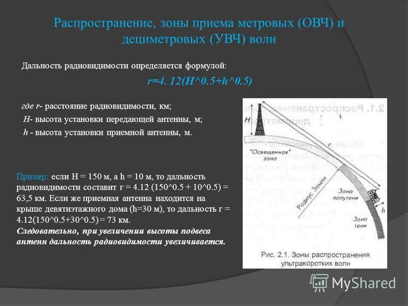 Пример: если Н = 150 м, а h = 10 м, то дальность радиовидимости составит г = 4.12 (150^0.5 + 10^0.5) = 63,5 км. Если же приемная антенна находится на крыше девятиэтажного дома (h=30 м), то дальность г = 4.12(150^0.5+30^0.5) = 73 км. Следовательно, пр