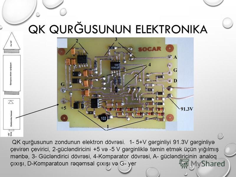 QK QUR Ğ USUNUN ELEKTRONIKA HISS Ə SI QK qurğusunun zondunun elektron dövrəsi. 1- 5+V gərginliyi 91.3V gərginliyə çevirən çevirici, 2-gücləndiricini +5 və -5 V gərginliklə təmin etmək üçün yığılmış mənbə, 3- Gücləndirici dövrəsi, 4-Komparator dövrəsi