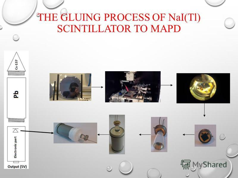 THE GLUING PROCESS OF NaI(Tl) SCINTILLATOR TO MAPD