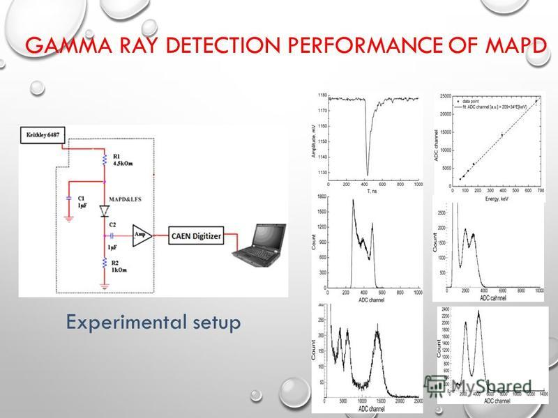 GAMMA RAY DETECTION PERFORMANCE OF MAPD Experimental setup