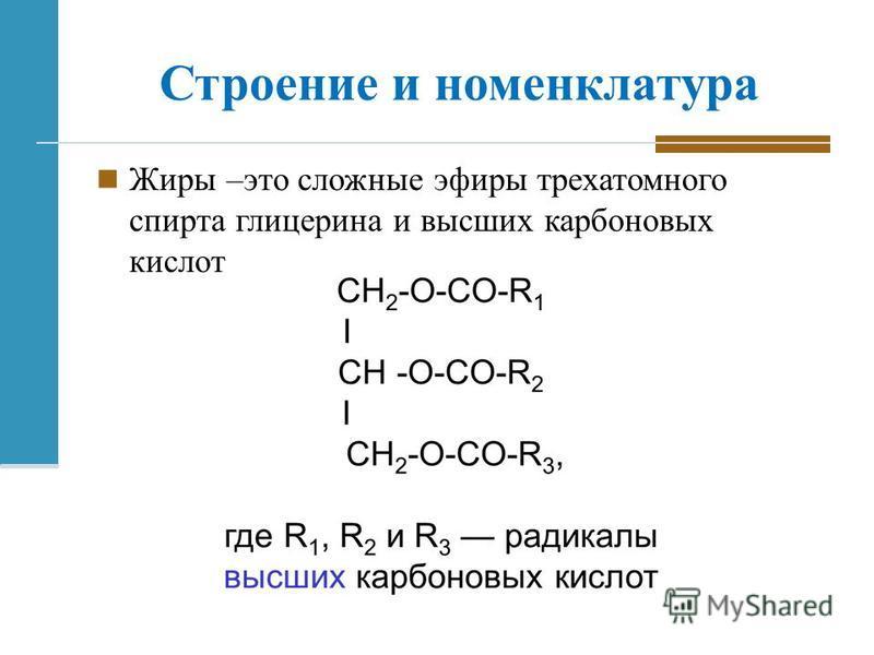 Строение и номенклатура Жиры –это сложные эфиры трехатомного спирта глицерина и высших карбоновых кислот