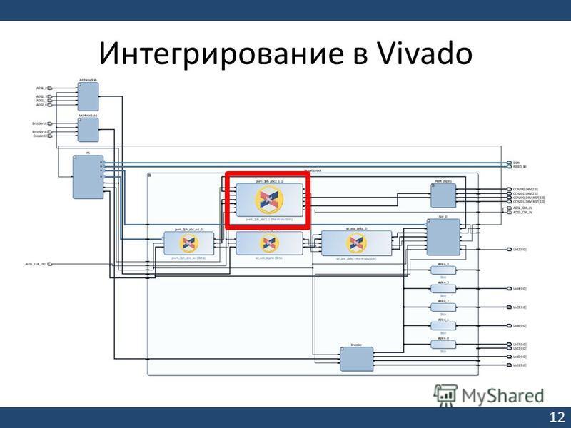 12 Интегрирование в Vivado
