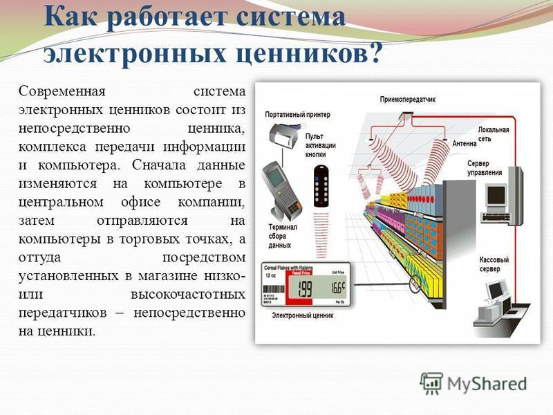 Как работает система электронных ценников? Современная система электронных ценников состоит из непосредственно ценника, комплекса передачи информации и компьютера. Сначала данные изменяются на компьютере в центральном офисе компании, затем отправляют