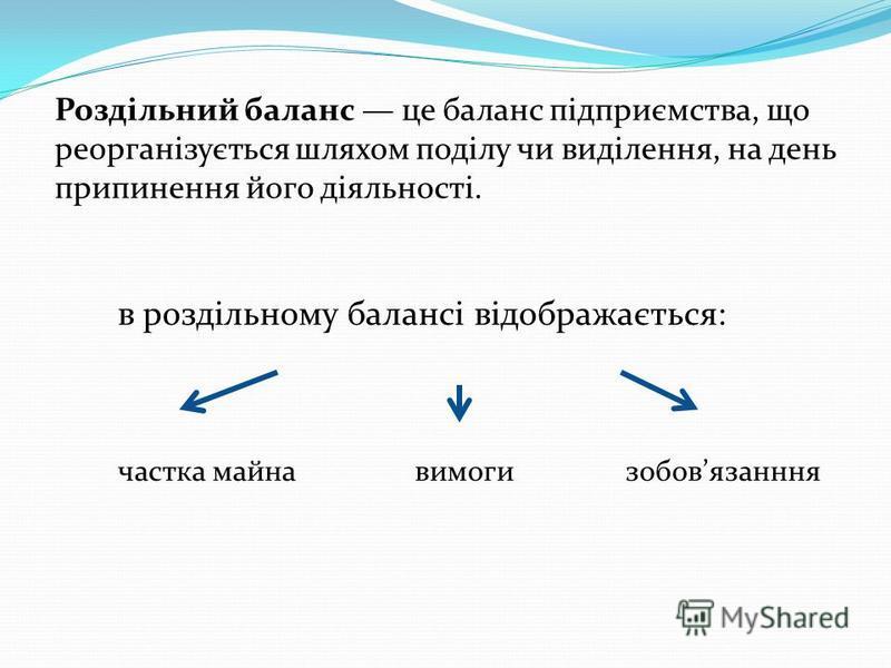 Роздільний баланс це баланс підприємства, що реорганізується шляхом поділу чи виділення, на день припинення його діяльності. в роздільному балансі відображається: частка майна вимоги зобовязанння