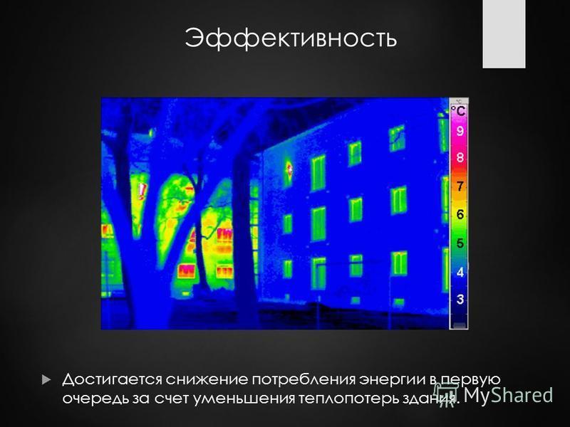Эффективность Достигается снижение потребления энергии в первую очередь за счет уменьшения теплопотерь здания.