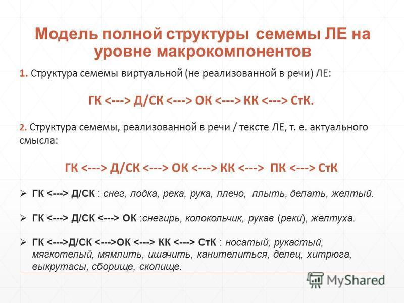 Модель полной структуры семемы ЛЕ на уровне макрокомпонентов 1. Структура семемы виртуальной (не реализованной в речи) ЛЕ: ГК Д/СК ОК КК СтК. 2. Структура семемы, реализованной в речи / тексте ЛЕ, т. е. актуального смысла: ГК Д/СК ОК КК ПК СтК ГК Д/С
