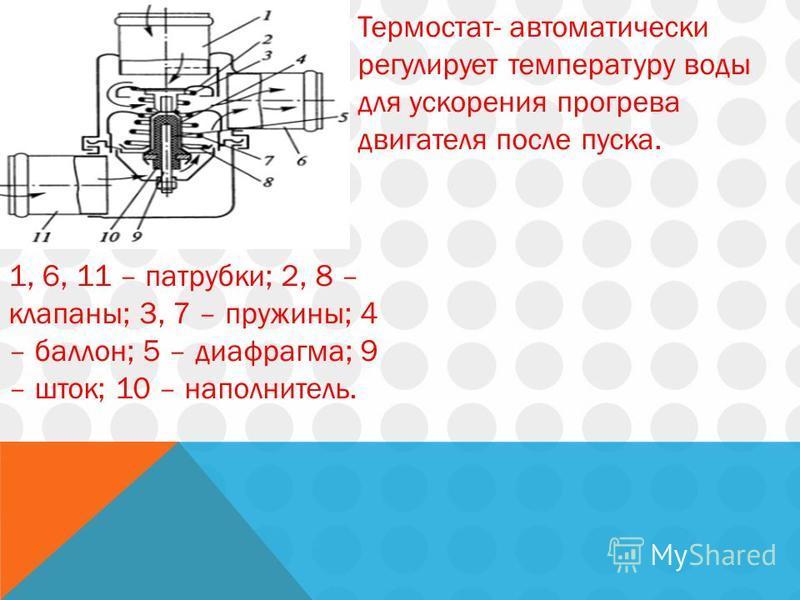 1, 6, 11 – патрубки; 2, 8 – клапаны; 3, 7 – пружины; 4 – баллон; 5 – диафрагма; 9 – шток; 10 – наполнитель. Термостат- автоматически регулирует температуру воды для ускорения прогрева двигателя после пуска.