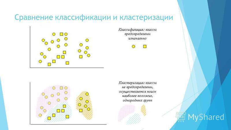 Сравнение классификации и кластеризации