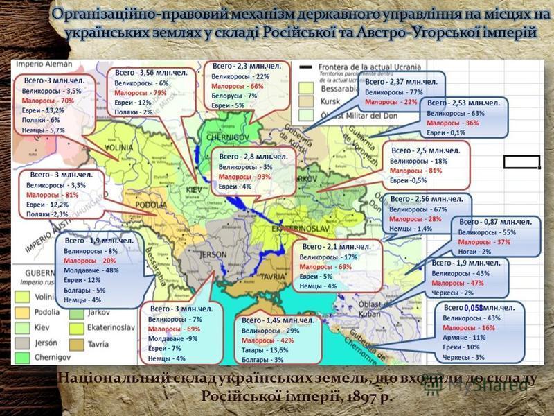 Національний склад українських земель, що входили до складу Російської імперії, 1897 р.