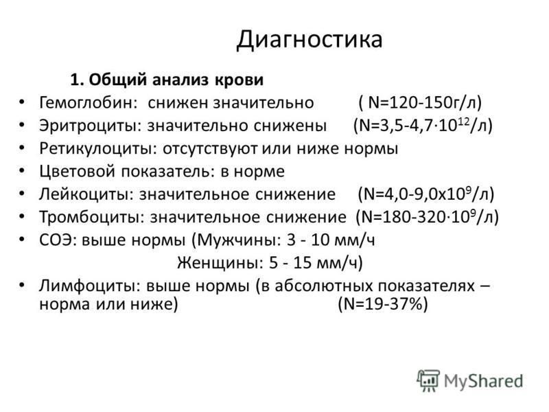 Диагностика 1. Общий анализ крови Гемоглобин: снижен значительно ( N=120-150 г/л) Эритроциты: значительно снижены (N=3,5-4,7·10 12 /л) Ретикулоциты: отсутствуют или ниже нормы Цветовой показатель: в норме Лейкоциты: значительное снижение (N=4,0-9,0x1