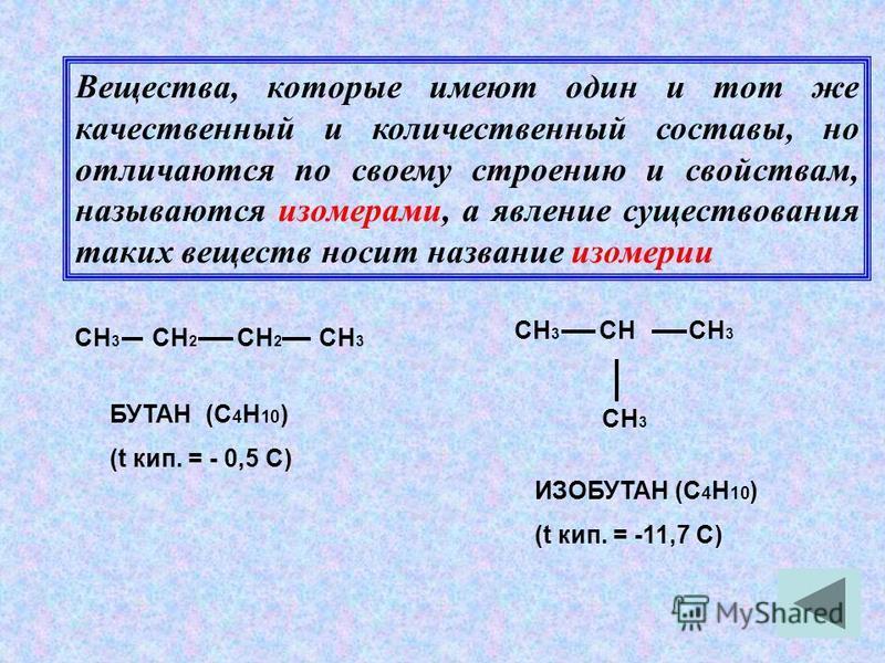 Вещества, которые имеют один и тот же качественный и количественный составы, но отличаются по своему строению и свойствам, называются изомерами, а явление существования таких веществ носит название изомерии СН 3 СН 2 СН 2 СН 3 СН 3 СН СН 3 СН 3 БУТАН