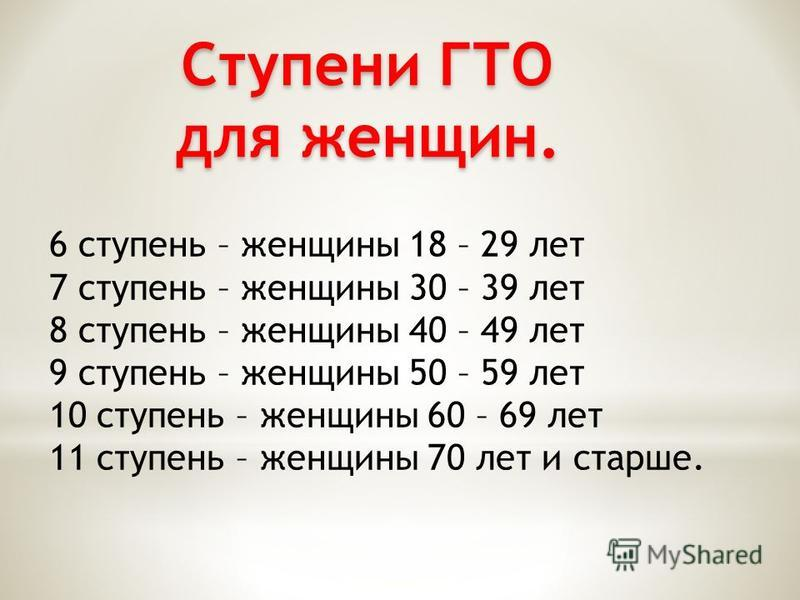 Ступени ГТО для женщин. 6 ступень – женщины 18 – 29 лет 7 ступень – женщины 30 – 39 лет 8 ступень – женщины 40 – 49 лет 9 ступень – женщины 50 – 59 лет 10 ступень – женщины 60 – 69 лет 11 ступень – женщины 70 лет и старше.