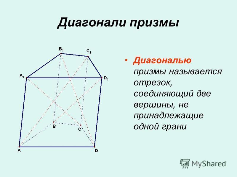 Диагонали призмы Диагональю призмы называется отрезок, соединяющий две вершины, не принадлежащие одной грани