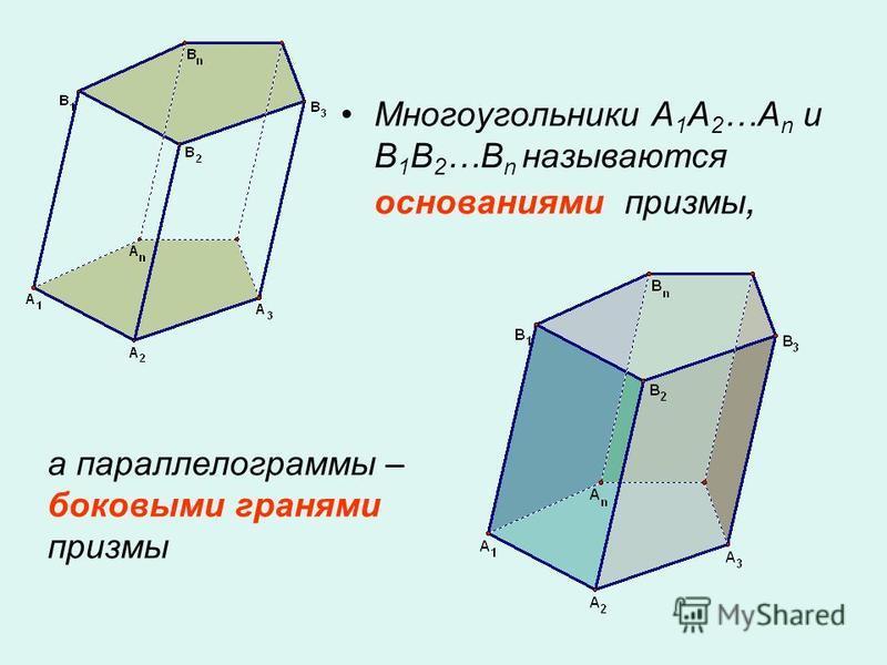 Многоугольники A 1 A 2 …A n и B 1 B 2 …B n называются основаниями призмы, а параллелограммы – боковыми гранями призмы