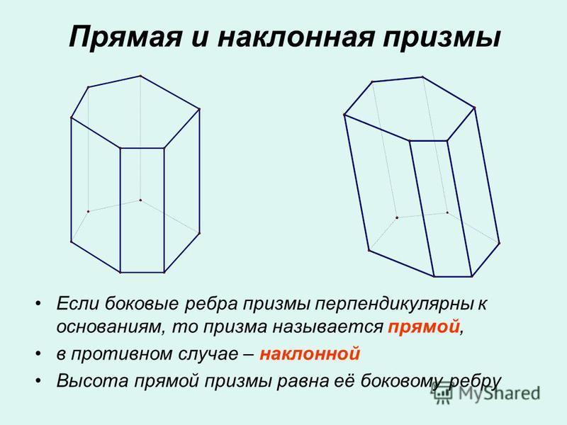 Если боковые ребра призмы перпендикулярны к основаниям, то призма называется прямой, в противном случае – наклонной Высота прямой призмы равна её боковому ребру Прямая и наклонная призмы
