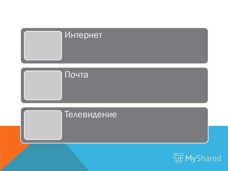 Интернет Почта Телевидение