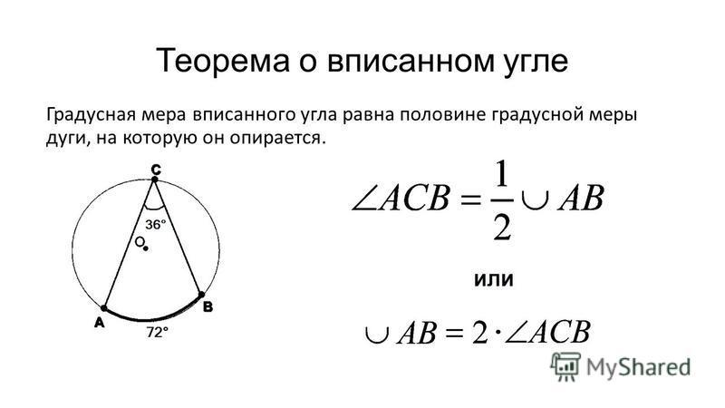 Теорема о вписанном угле Градусная мера вписанного угла равна половине градусной меры дуги, на которую он опирается.