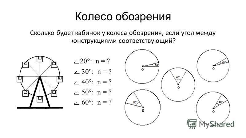 Колесо обозрения Сколько будет кабинок у колеса обозрения, если угол между конструкциями соответствующий? 20°: n = ? 30°: n = ? 40°: n = ? 50°: n = ? 60°: n = ?