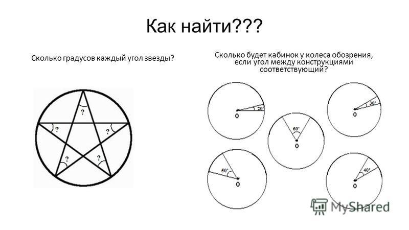 Как найти??? Сколько градусов каждый угол звезды? Сколько будет кабинок у колеса обозрения, если угол между конструкциями соответствующий?
