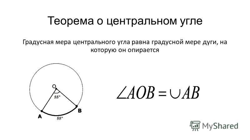 Теорема о центральном угле Градусная мера центрального угла равна градусной мере дуги, на которую он опирается