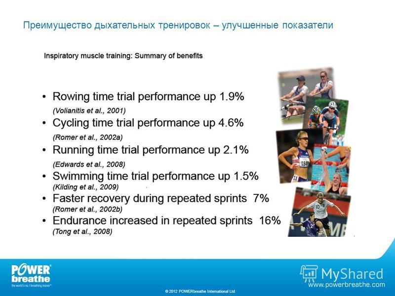 Преимущество дыхательных тренировок – улучшенные показатели © 2012 POWERbreathe International Ltd