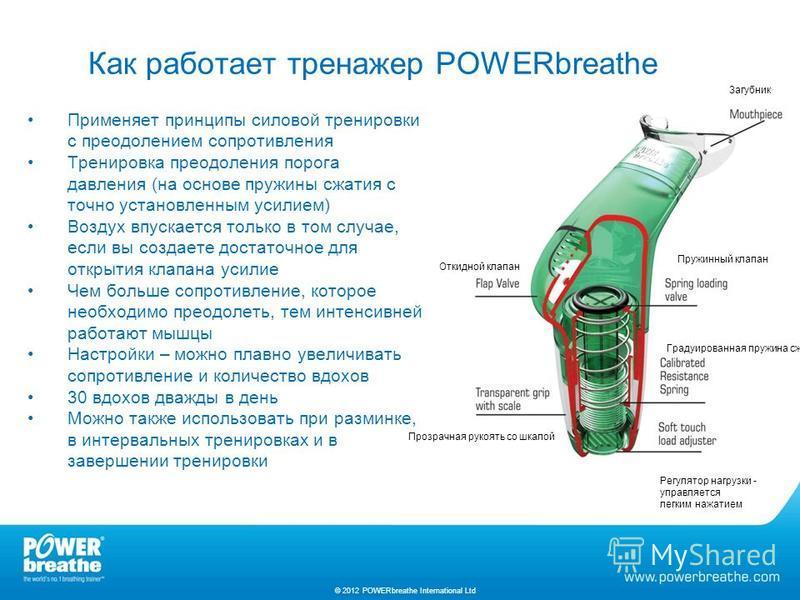 Как работает тренажер POWERbreathe Применяет принципы силовой тренировки с преодолением сопротивления Тренировка преодоления порога давления (на основе пружины сжатия с точно установленным усилием) Воздух впускается только в том случае, если вы созда