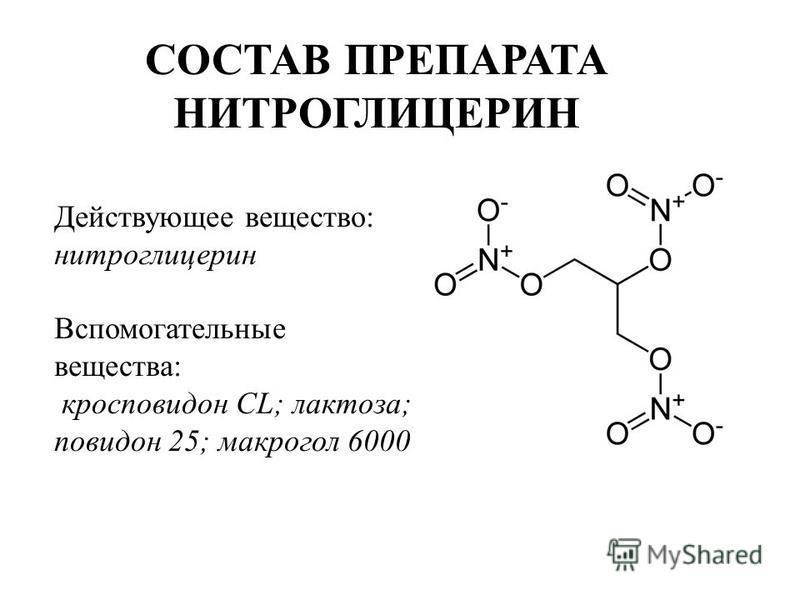 Действующее вещество: нитроглицерин Вспомогательные вещества: кросповидон CL; лактоза; повидон 25; макрогол 6000 СОСТАВ ПРЕПАРАТА НИТРОГЛИЦЕРИН