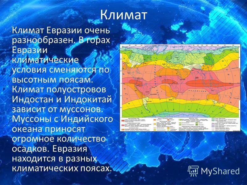 Схема климатических условий