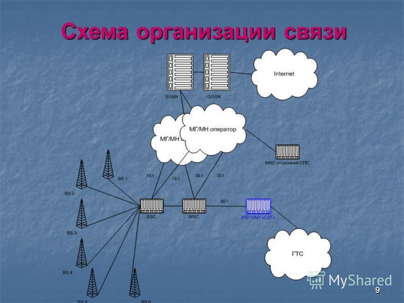 Схема организации связи 9