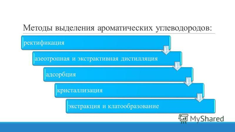 Методы выделения ароматических углеводородов: ректификация азеотропная и экстрактивная дистилляцияадсорбциякристаллизацияэкстракция и клатообразование