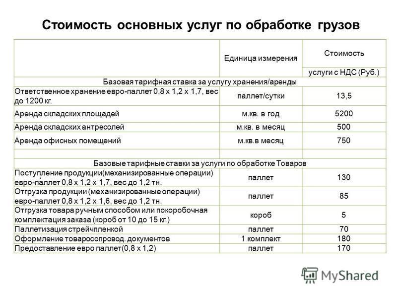 Стоимость основных услуг по обработке грузов : Единица измерения Стоимость услуги с НДС (Руб.) Базовая тарифная ставка за услугу хранения/аренды Ответственное хранение евро-паллет 0,8 х 1,2 х 1,7, вес до 1200 кг. паллет/сутки 13,5 Аренда складских пл