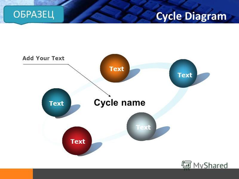 LOGO Cycle Diagram Text Cycle name Add Your Text ОБРАЗЕЦ