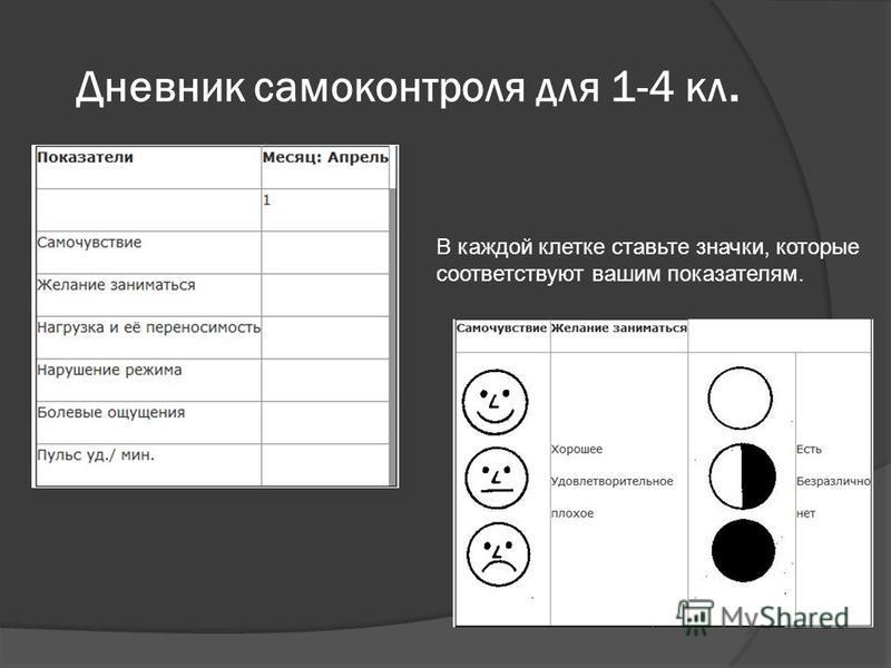 Дневник самоконтроля для 1-4 кл. В каждой клетке ставьте значки, которые соответствуют вашим показателям.
