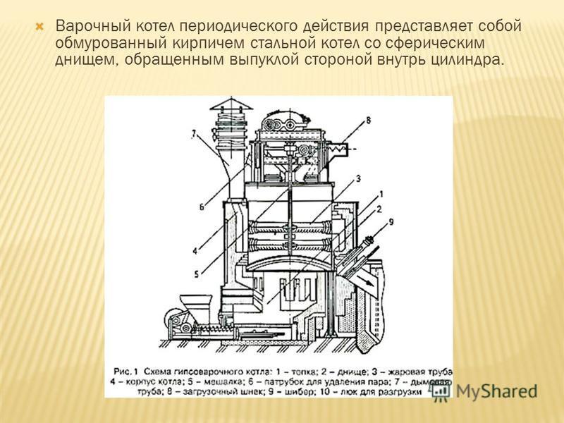 Варочный котел периодического действия представляет собой обмурованный кирпичом стальной котел со сферическим днищем, обращенным выпуклой стороной внутрь цилиндра.