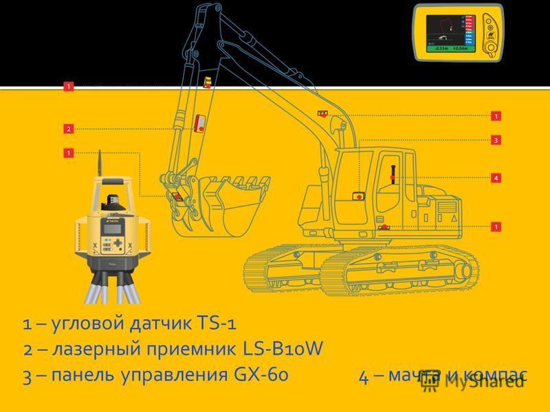1 – угловой датчик TS-1 2 – лазерный приемник LS-B10W 3 – панель управления GX-60 4 – мачта и компас