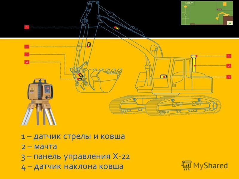 1 – датчик стрелы и ковша 2 – мачта 3 – панель управления Х-22 4 – датчик наклона ковша