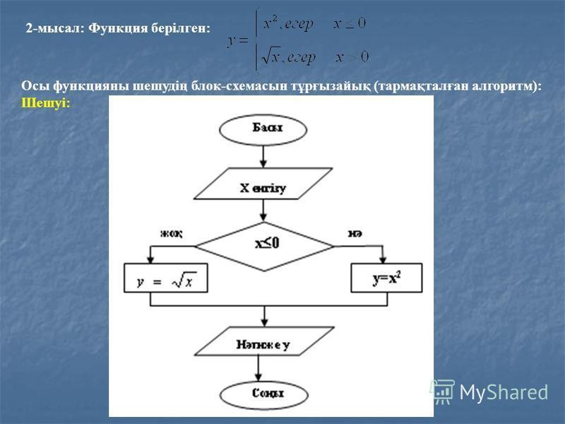 2-мысал: Функция берілген: Осы функцияны шешудің блок-схемасын тұрғызайық (тармақталған алгоритм): Шешуі: