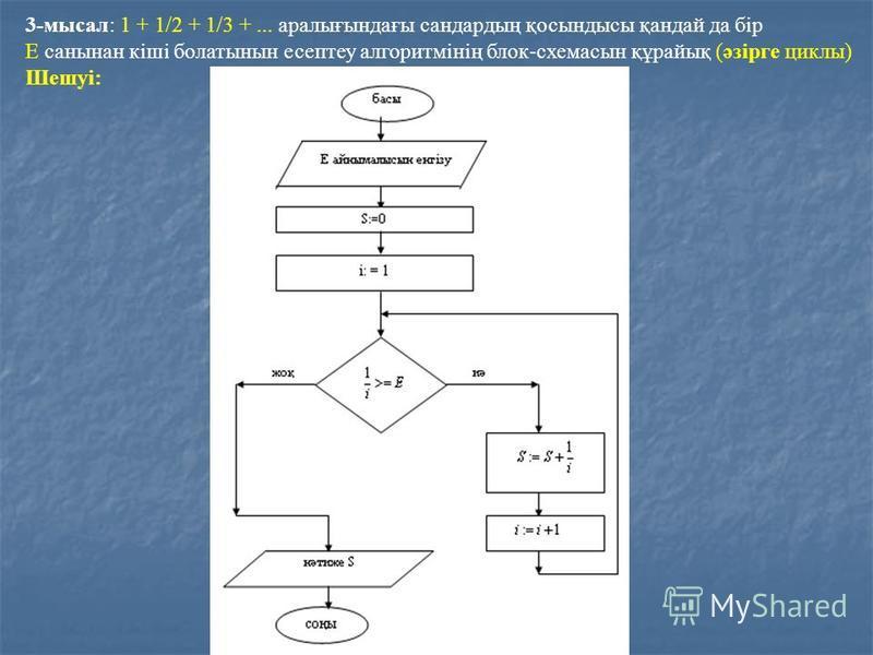 3-мысал: 1 + 1/2 + 1/3 +... аралығындағы сандардың қосындысы қандай да бір Е санынан кіші болатынын есептеу алгоритмінің блок-схемасын құрайық (әзірге циклы) Шешуі: