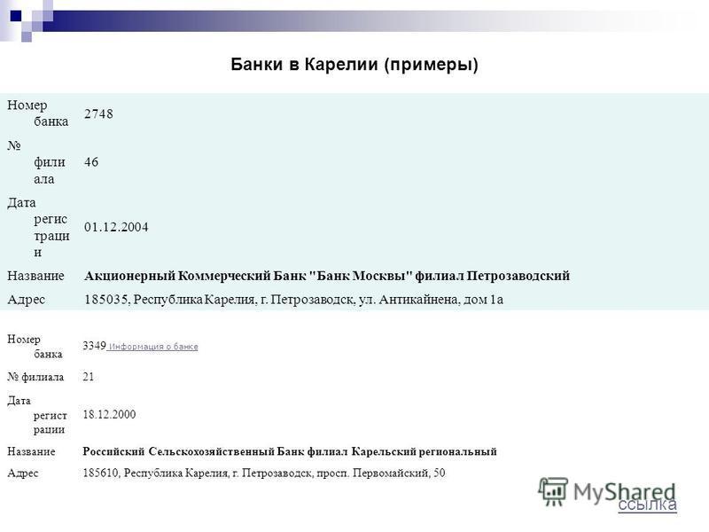 Банки в Карелии (примеры) Номер банка 2748 фили ала 46 Дата регис траци и 01.12.2004 Название Акционерный Коммерческий Банк