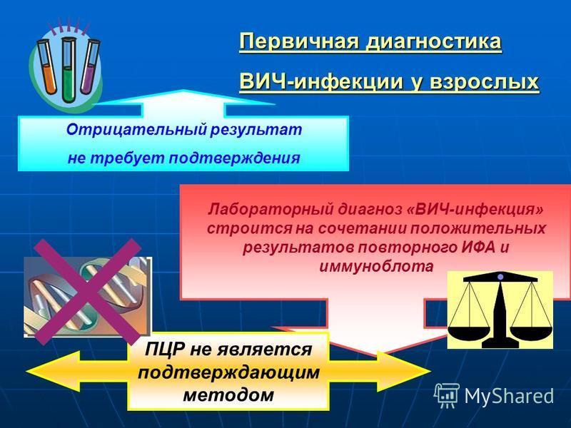 Первичная диагностика ВИЧ-инфекции у взрослых Отрицательный результат не требует подтверждения Лабораторный диагноз «ВИЧ-инфекция» строится на сочетании положительных результатов повторного ИФА и иммуноблота ПЦР не является подтверждающим методом