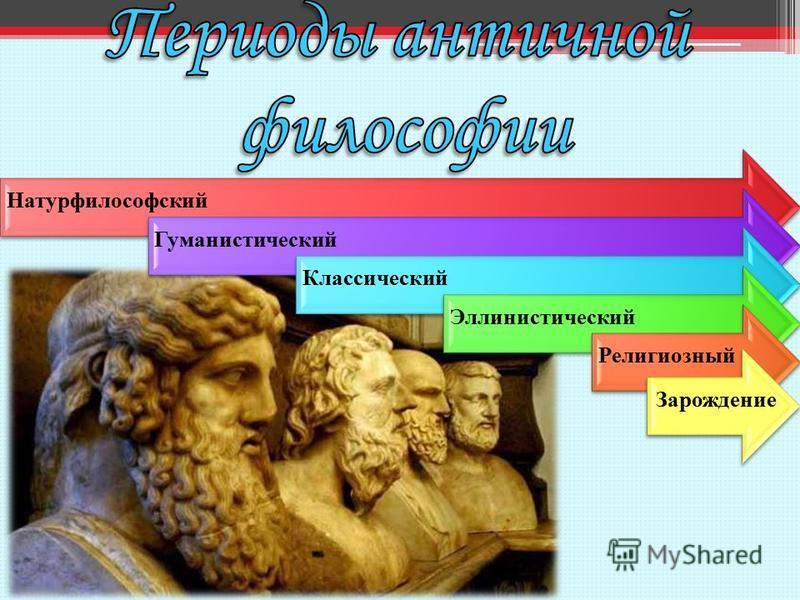 Натурфилософский ГуманистическийКлассический Эллинистический Религиозный Зарождение