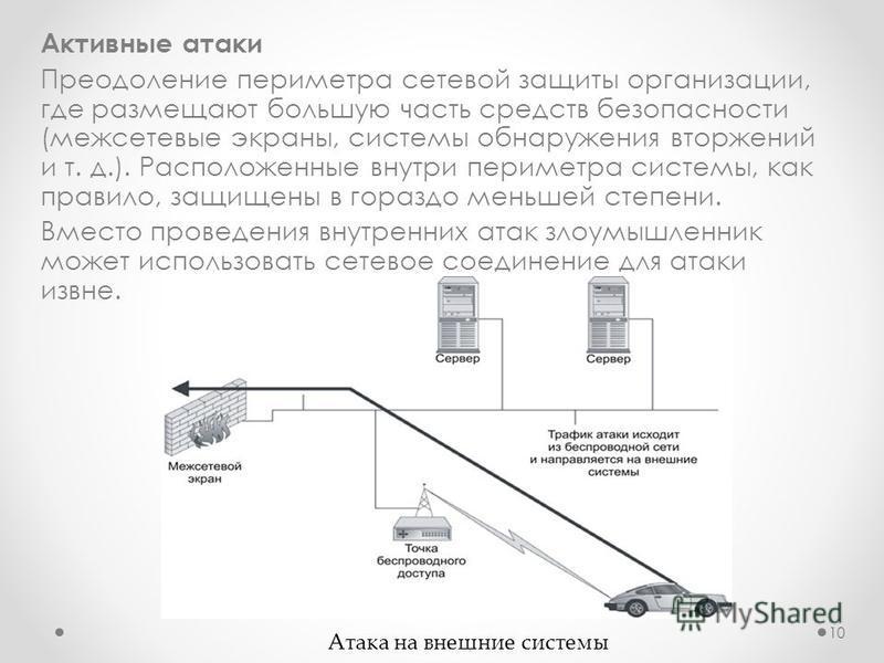 Активные атаки Преодоление периметра сетевой защиты организации, где размещают большую часть средств безопасности (межсетевые экраны, системы обнаружения вторжений и т. д.). Расположенные внутри периметра системы, как правило, защищены в гораздо мень