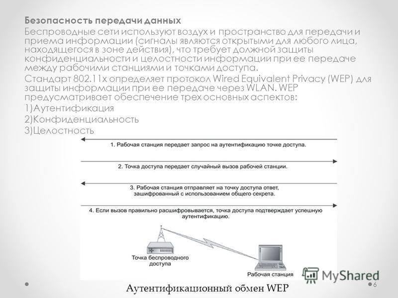 Безопасность передачи данных Беспроводные сети используют воздух и пространство для передачи и приема информации (сигналы являются открытыми для любого лица, находящегося в зоне действия), что требует должной защиты конфиденциальности и целостности и