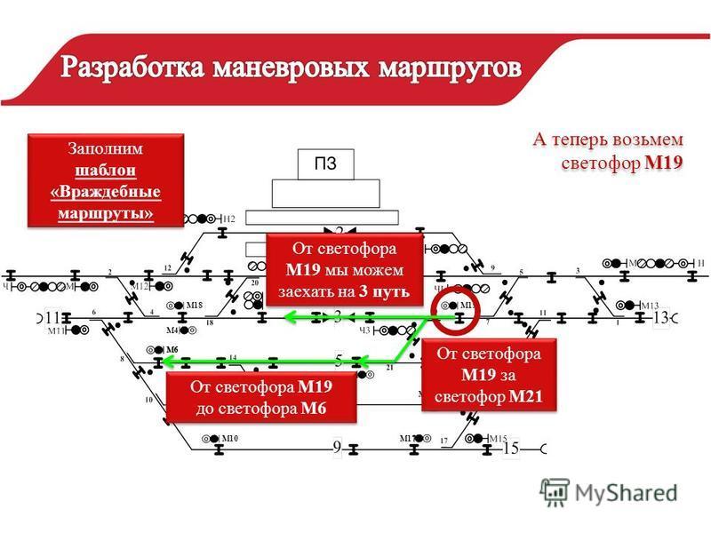 М4 М18М19 М6 М8 М10 М21 М13 М17 А теперь возьмем светофор М19 А теперь возьмем светофор М19 От светофора М19 мы можем заехать на 3 путь От светофора М19 за светофор М21 От светофора М19 до светофора М6 От светофора М19 до светофора М6 М6 Заполним шаб