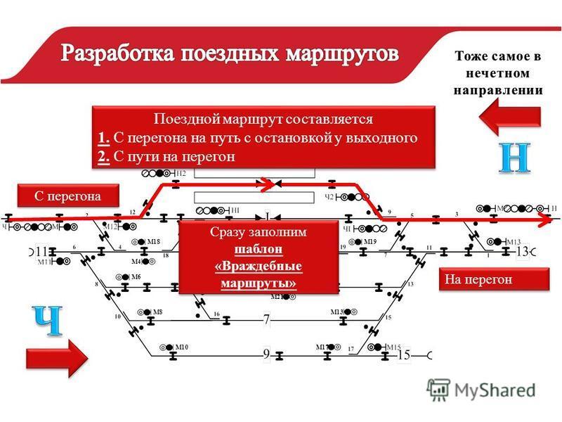 М4 М18М19 М6 М8 М10 М21 М13 М17 С перегона На перегон Поездной маршрут составляется 1. С перегона на путь с остановкой у выходного 2. С пути на перегон Поездной маршрут составляется 1. С перегона на путь с остановкой у выходного 2. С пути на перегон