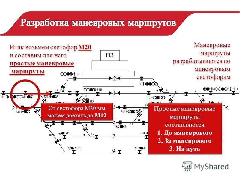 Маневровые маршруты разрабатываются по маневровым светофорам М4 М18М19 М6 М8 М10 М21 М13 М17 От светофора М20 мы можем доехать до М12 Простые маневровые маршруты составляются 1. До маневрового 2. За маневрового 3. На путь Простые маневровые маршруты