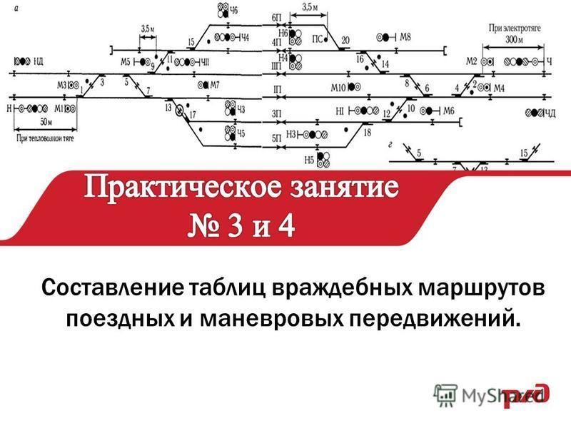Составление таблиц враждебных маршрутов поездных и маневровых передвижений.