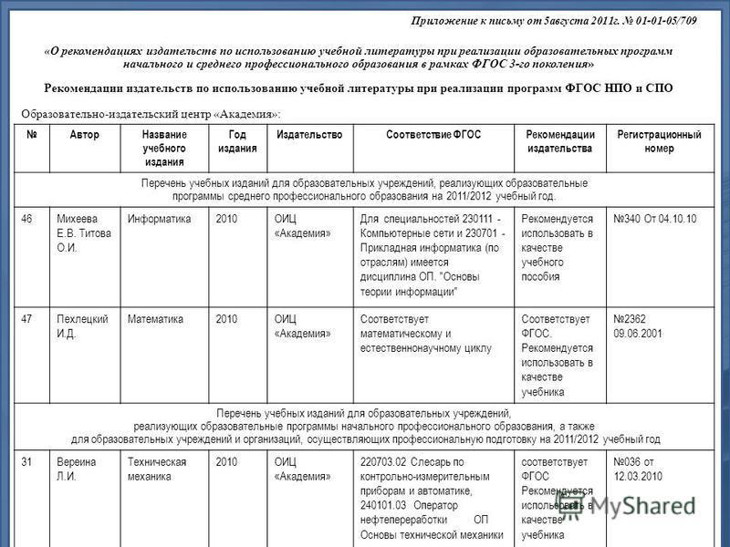Приложение к письму от 5 августа 2011 г. 01-01-05/709 «О рекомендациях издательств по использованию учебной литературы при реализации образовательных программ начального и среднего профессионального образования в рамках ФГОС 3-го поколения» Рекоменда